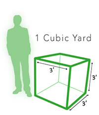 graphic showing 1 cubic yard with an adult reference